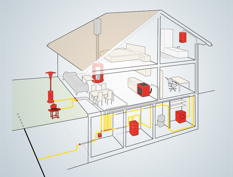 Gas Application Examples House Image Text